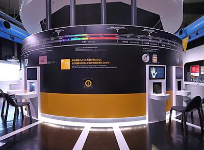光の波長と技術