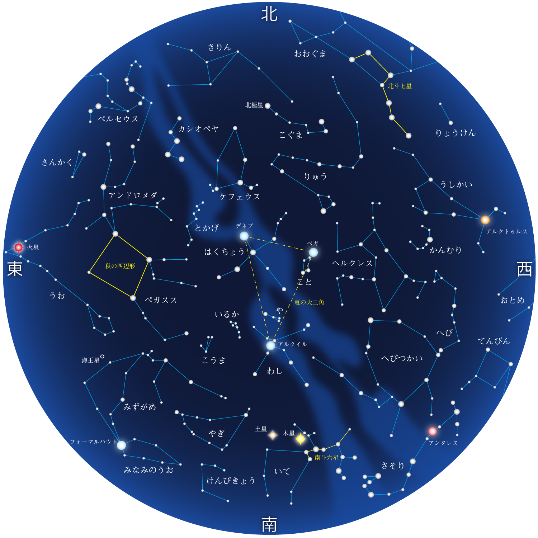 9月の星座