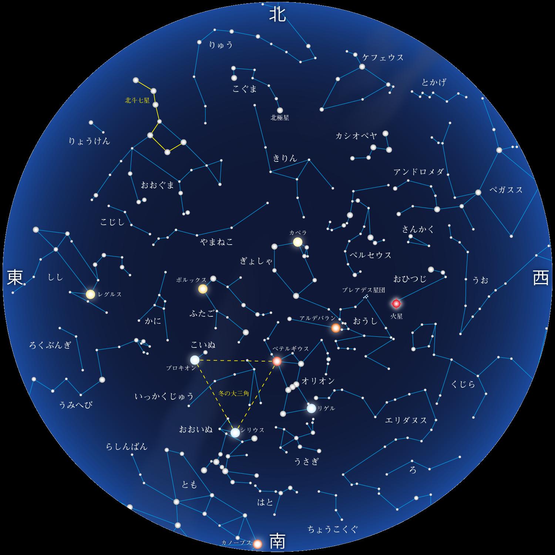 2月の星座