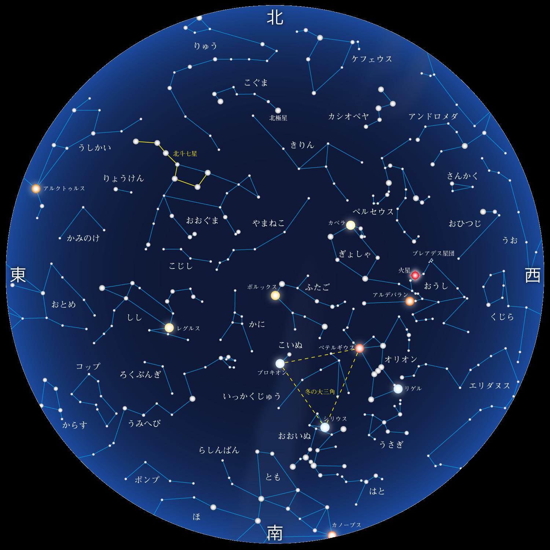 3月の星座