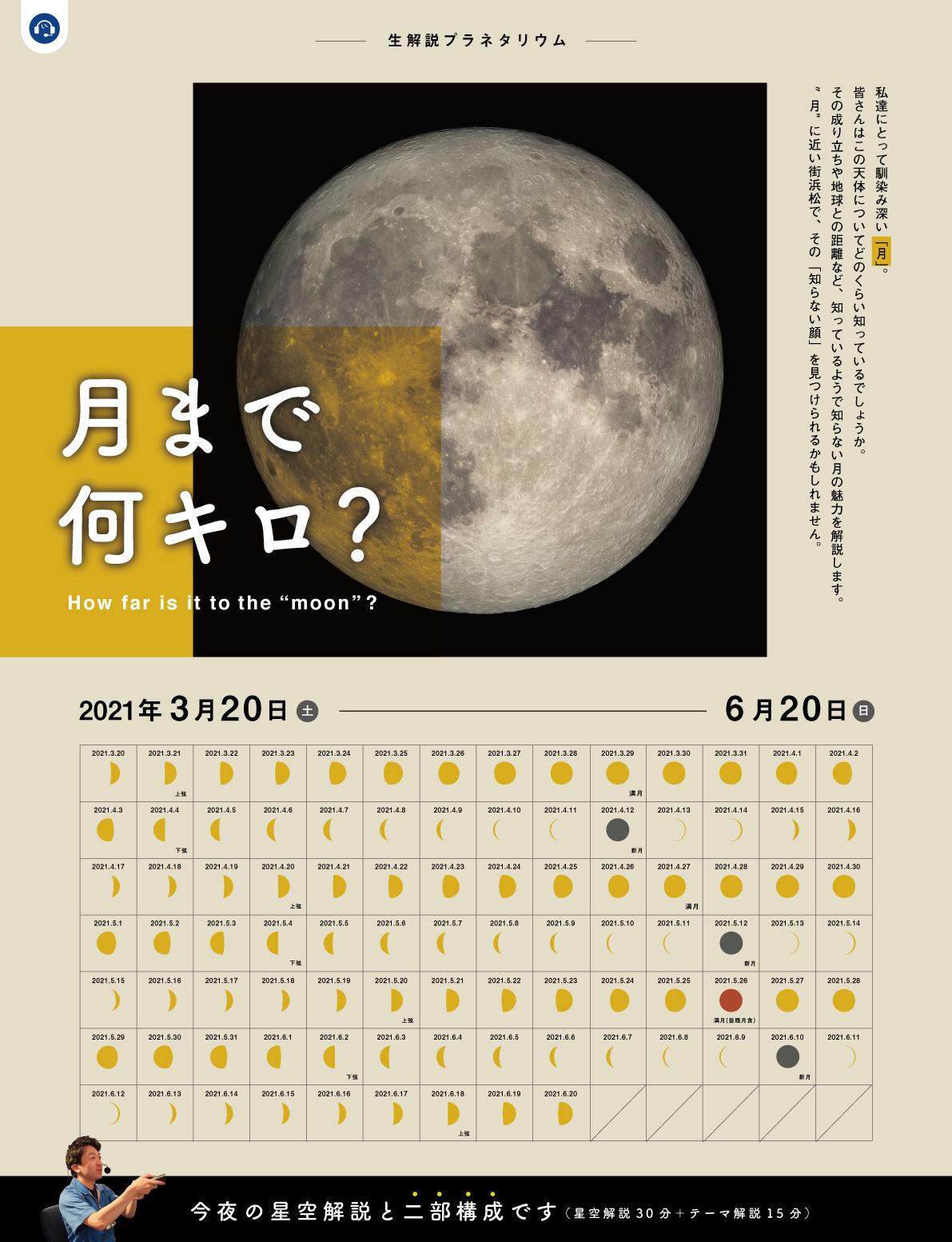 月まで何キロ?