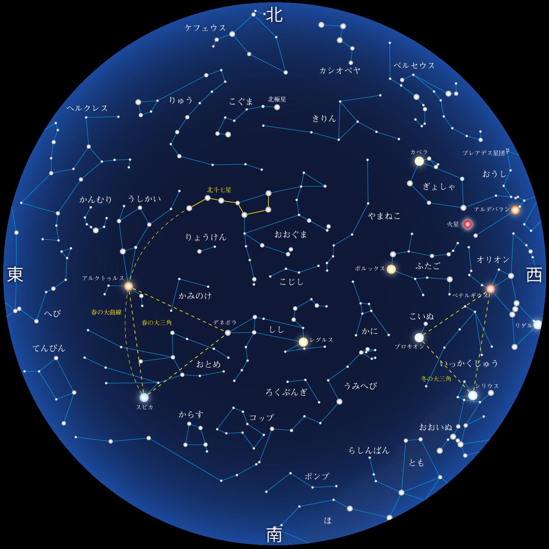 4月の星座