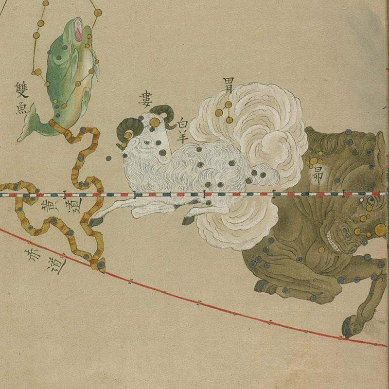天球十二宮象配賦二十八宿図説
