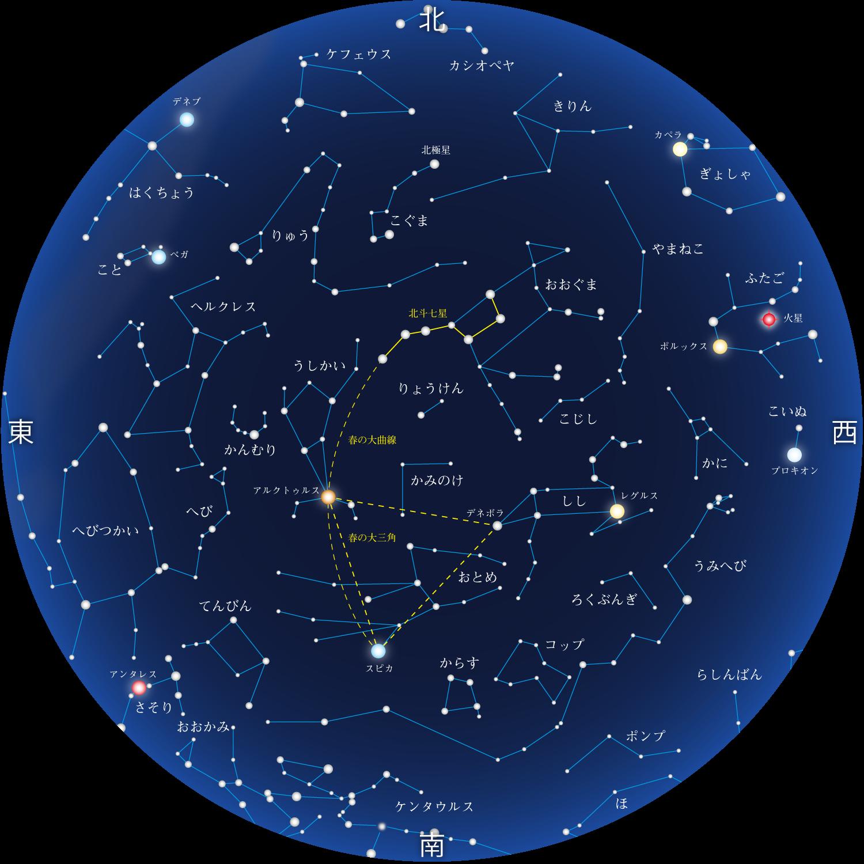 5月の星座