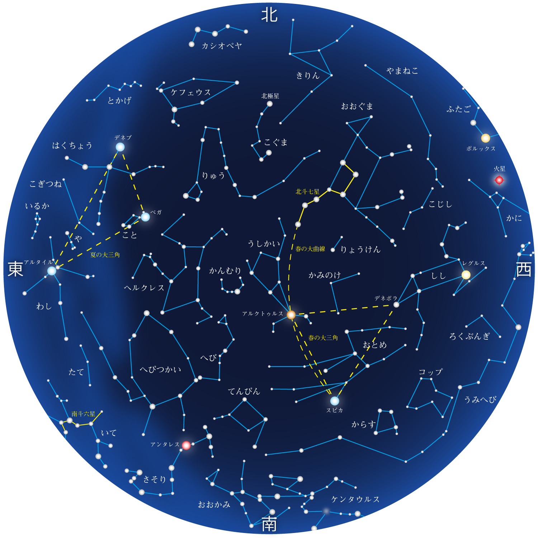 6月の星座