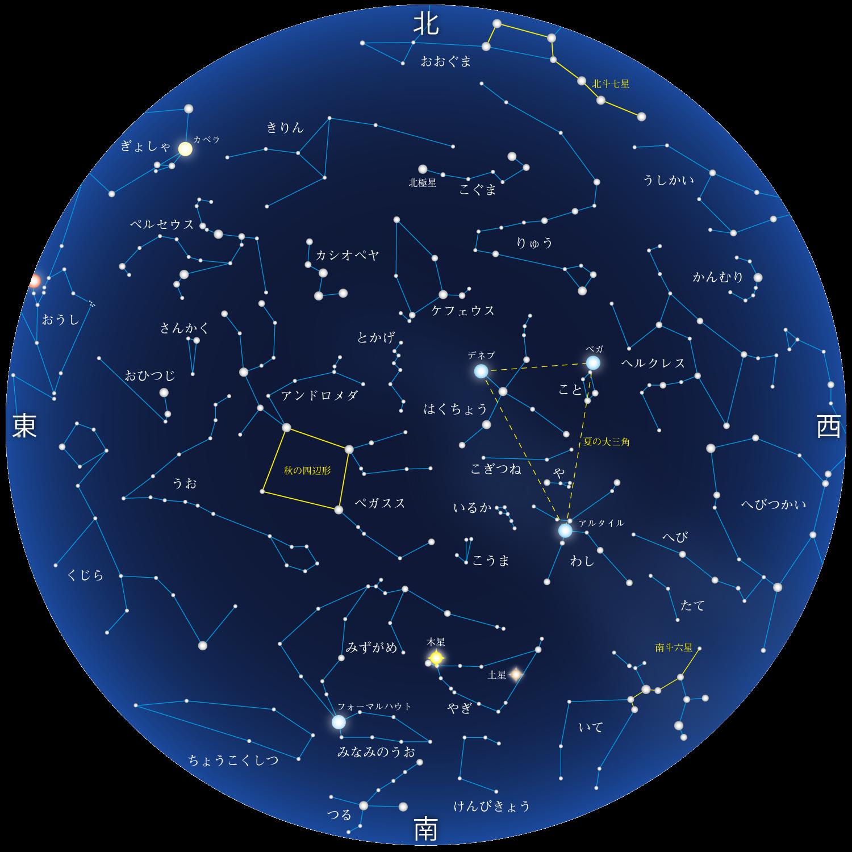 10月の星座
